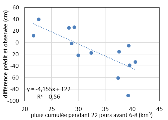 figure_10_FR.png