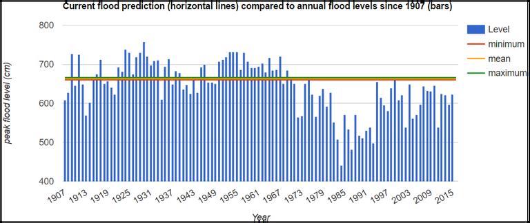 UK_crurren_flood_2016.png